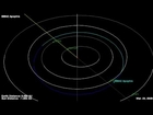 Asteroid Apophis Near Miss April 2029
